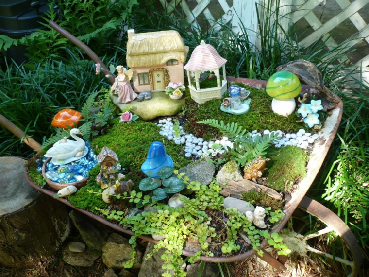 jardin miniatura Jardines En Miniatura